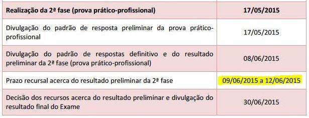Prazo recursal para resultado preliminar 2ª fase XVI Exame de Ordem
